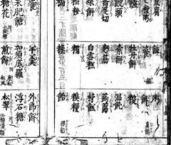 巻第百五目録地部醸造類の項目